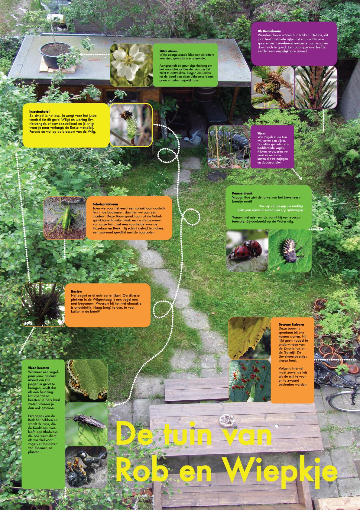 Poster van onze tuin